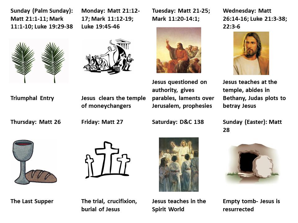 Holy week lds scripture teachings