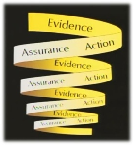 Evidence Assurance Action