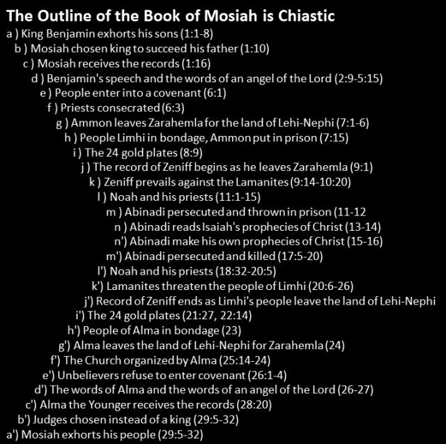 Mosiah is Chiastic