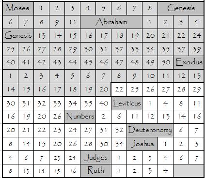 reading_schedule