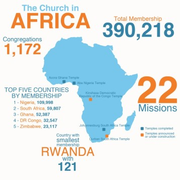The Church in Africa - today the Church has over 400,000 members in Africa. Source: Utah Valley 360